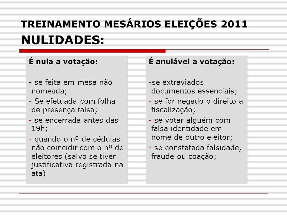 TREINAMENTO MESÁRIOS ELEIÇÕES 2011 NULIDADES: É nula a votação: - se feita em mesa não nomeada; - Se efetuada com folha de presença falsa; - se encerr
