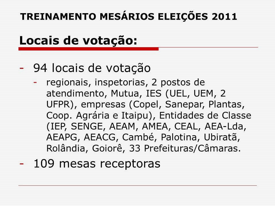 TREINAMENTO MESÁRIOS ELEIÇÕES 2011 Locais de votação: -94 locais de votação -regionais, inspetorias, 2 postos de atendimento, Mutua, IES (UEL, UEM, 2