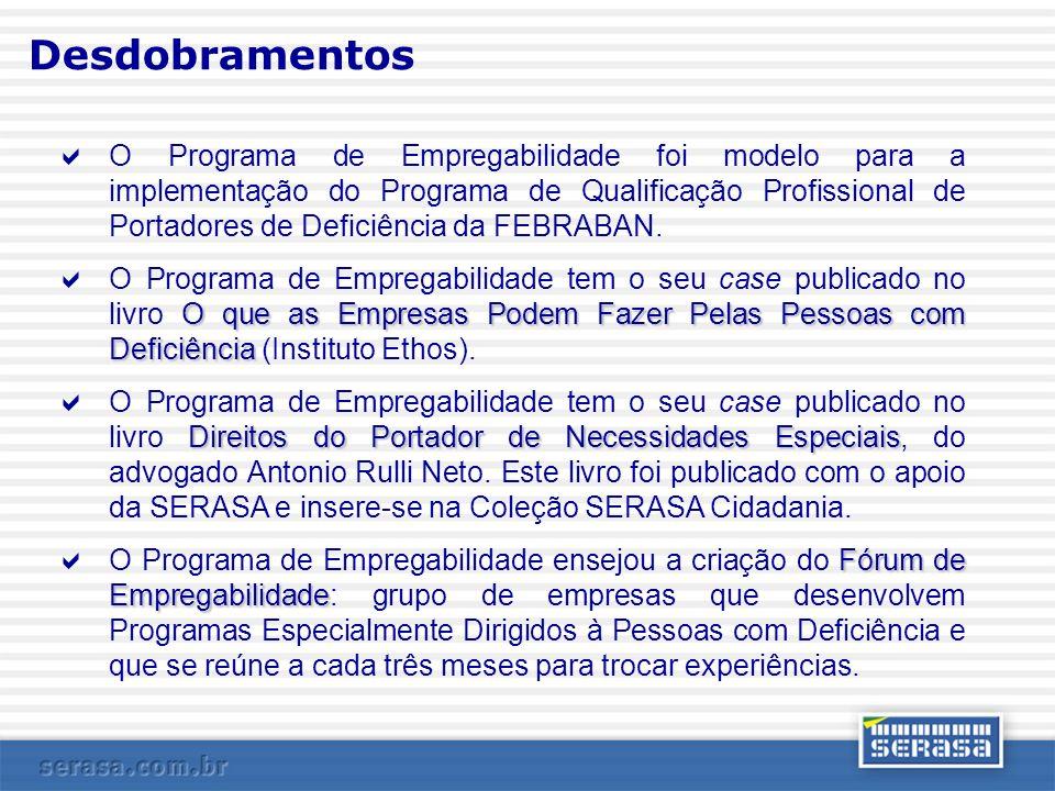 Desdobramentos O Programa de Empregabilidade foi modelo para a implementação do Programa de Qualificação Profissional de Portadores de Deficiência da