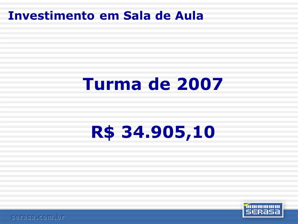 Investimento em Sala de Aula Turma de 2007 R$ 34.905,10