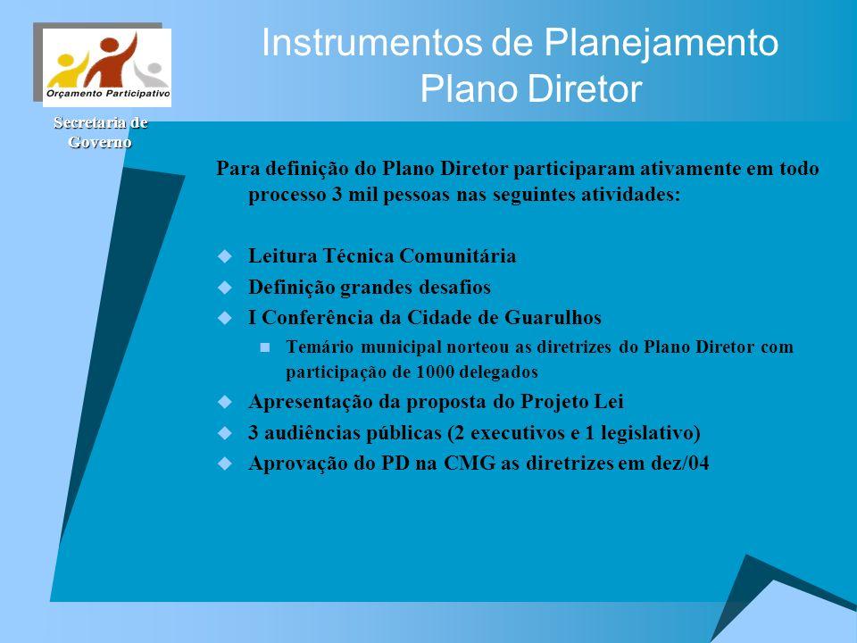 Secretaria de Governo Instrumentos de Planejamento Plano Diretor Para definição do Plano Diretor participaram ativamente em todo processo 3 mil pessoa