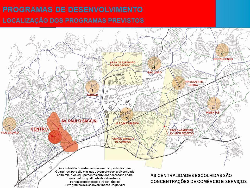 PROGRAMAS DE DESENVOLVIMENTO LOCALIZAÇÃO DOS PROGRAMAS PREVISTOS AS CENTRALIDADES ESCOLHIDAS SÃO CONCENTRAÇÕES DE COMÉRCIO E SERVIÇOS As centralidades