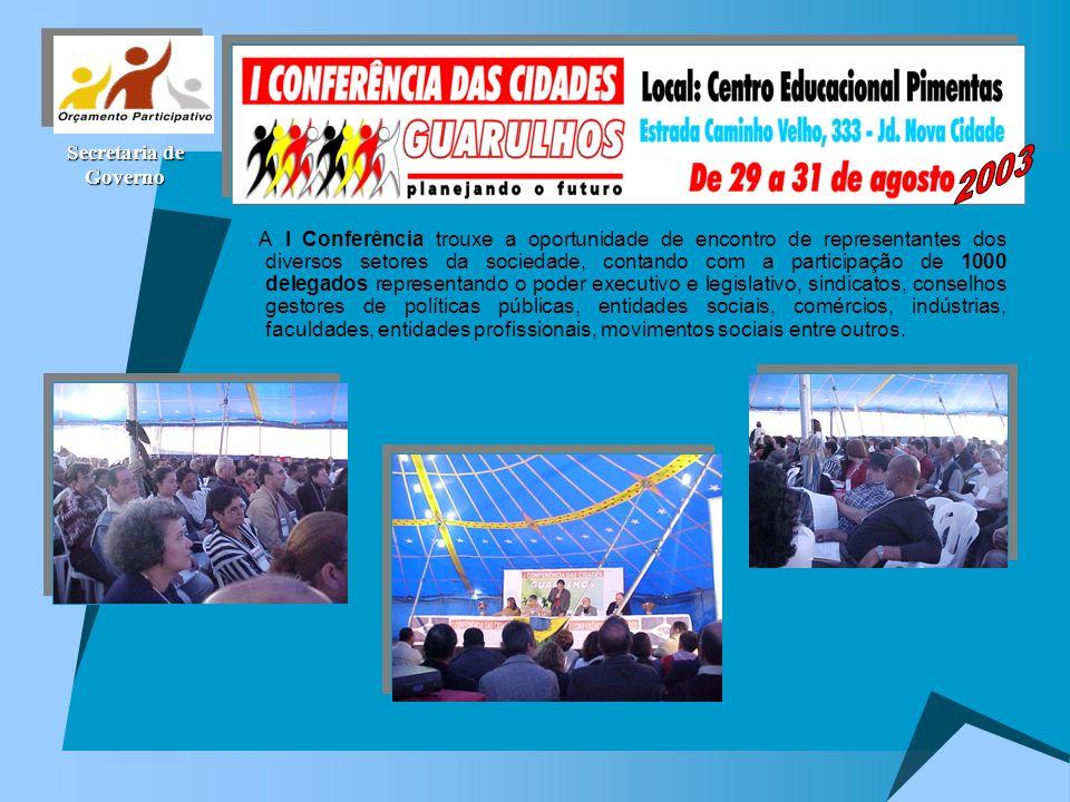 Secretaria de Governo A I Conferência trouxe a oportunidade de encontro de representantes dos diversos setores da sociedade, contando com a participaç