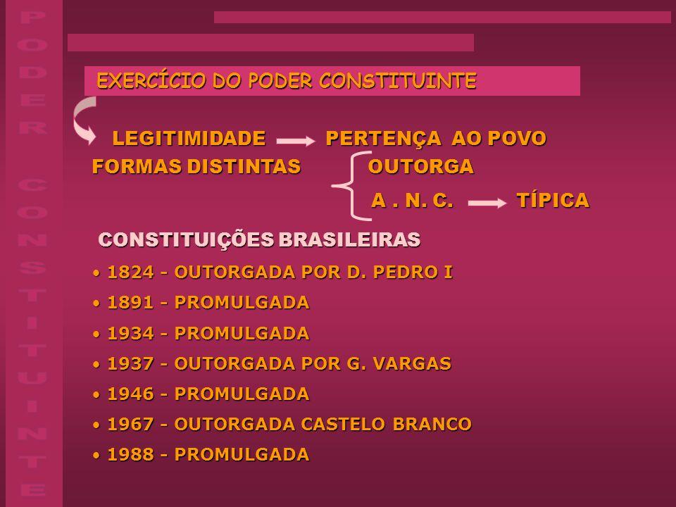 EXERCÍCIO DO PODER CONSTITUINTE EXERCÍCIO DO PODER CONSTITUINTE LEGITIMIDADE PERTENÇA AO POVO FORMAS DISTINTAS OUTORGA A. N. C. TÍPICA A. N. C. TÍPICA