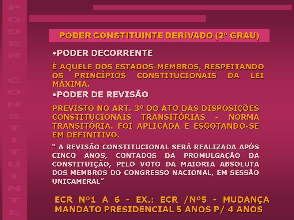 PODER CONSTITUINTE DERIVADO (2º GRAU) PODER DECORRENTEPODER DECORRENTE É AQUELE DOS ESTADOS-MEMBROS, RESPEITANDO OS PRINCÍPIOS CONSTITUCIONAIS DA LEI