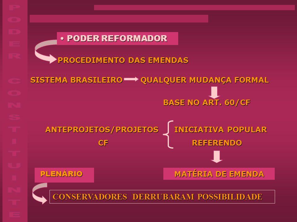 PODER REFORMADOR PODER REFORMADOR PROCEDIMENTO DAS EMENDAS SISTEMA BRASILEIRO QUALQUER MUDANÇA FORMAL BASE NO ART. 60/CF ANTEPROJETOS/PROJETOS INICIAT