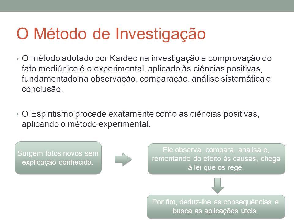 O Método de Investigação O método adotado por Kardec na investigação e comprovação do fato mediúnico é o experimental, aplicado às ciências positivas, fundamentado na observação, comparação, análise sistemática e conclusão.