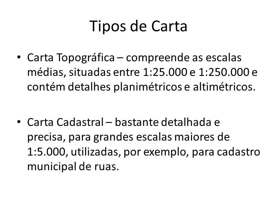 Tipos de Carta Carta Topográfica – compreende as escalas médias, situadas entre 1:25.000 e 1:250.000 e contém detalhes planimétricos e altimétricos. C