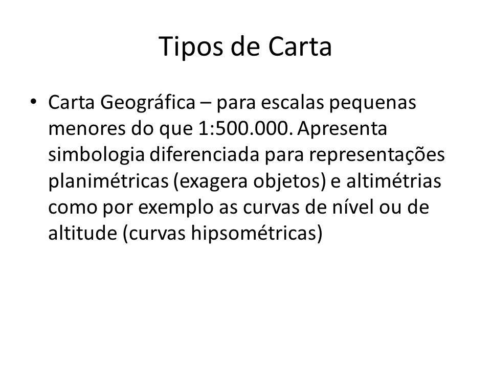 Tipos de Carta Carta Geográfica – para escalas pequenas menores do que 1:500.000. Apresenta simbologia diferenciada para representações planimétricas