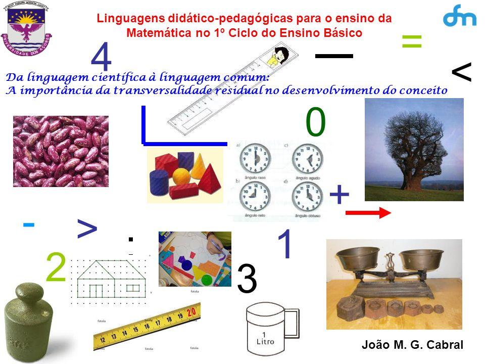 Modelo de Aprendizagem III - Iterativo