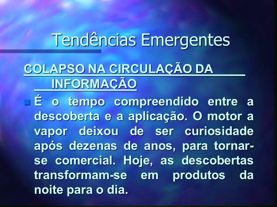 Tendências Emergentes COLAPSO NA CIRCULAÇÃO DA INFORMAÇÃO n É o tempo compreendido entre a descoberta e a aplicação.