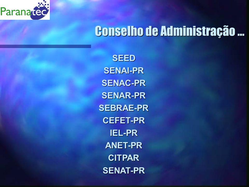 Conselho de Administração...