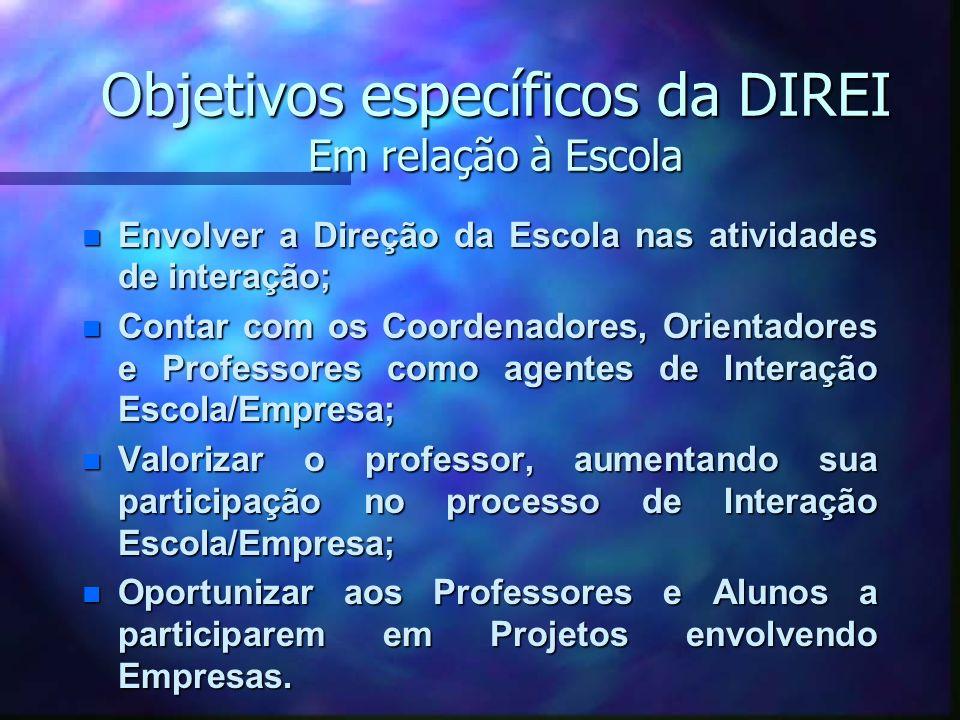 DIÁLOGO CONVIVÊNCIA IDENTIFICAÇÃO CULTURAL CONFIANÇA PARCERIA DEGRAUS DA PARCERIA