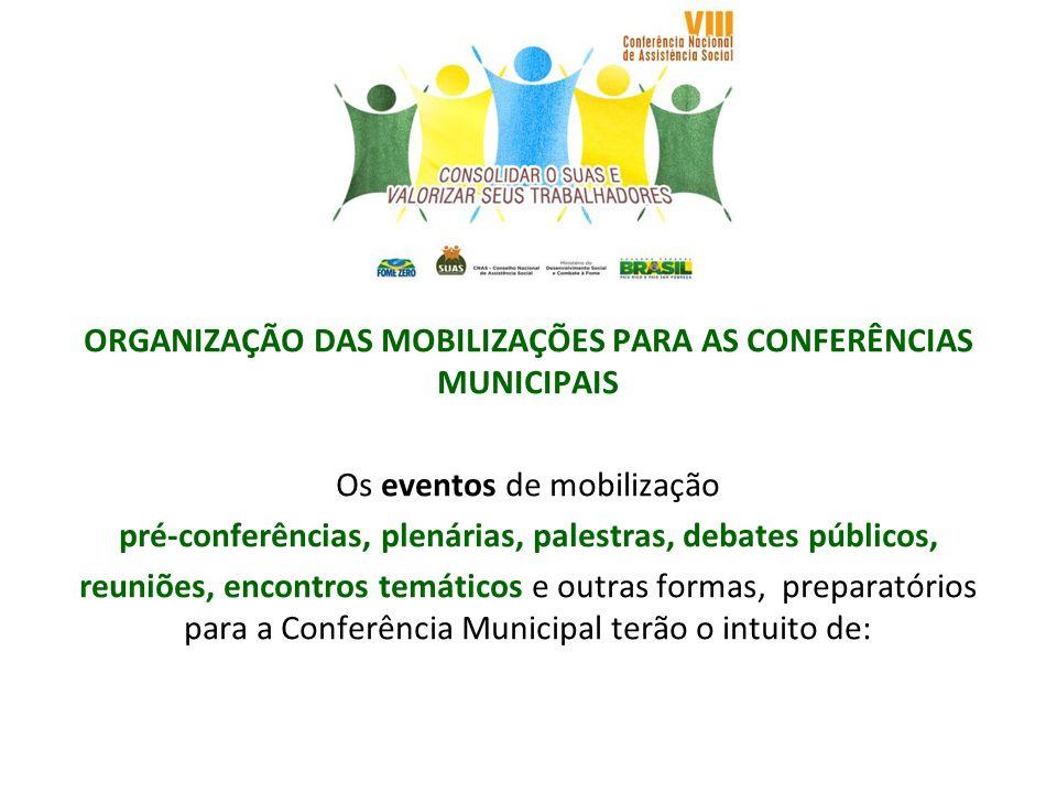 ORGANIZAÇÃO DAS MOBILIZAÇÕES PARA AS CONFERÊNCIAS MUNICIPAIS Os eventos de mobilização pré-conferências, plenárias, palestras, debates públicos, reuni