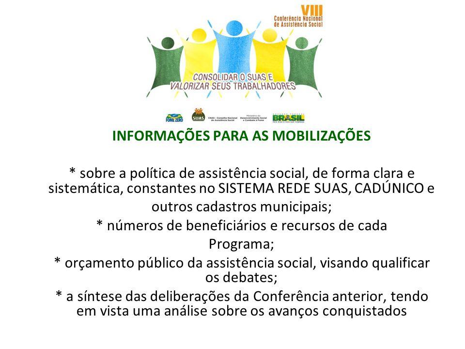 INFORMAÇÕES PARA AS MOBILIZAÇÕES * sobre a política de assistência social, de forma clara e sistemática, constantes no SISTEMA REDE SUAS, CADÚNICO e o