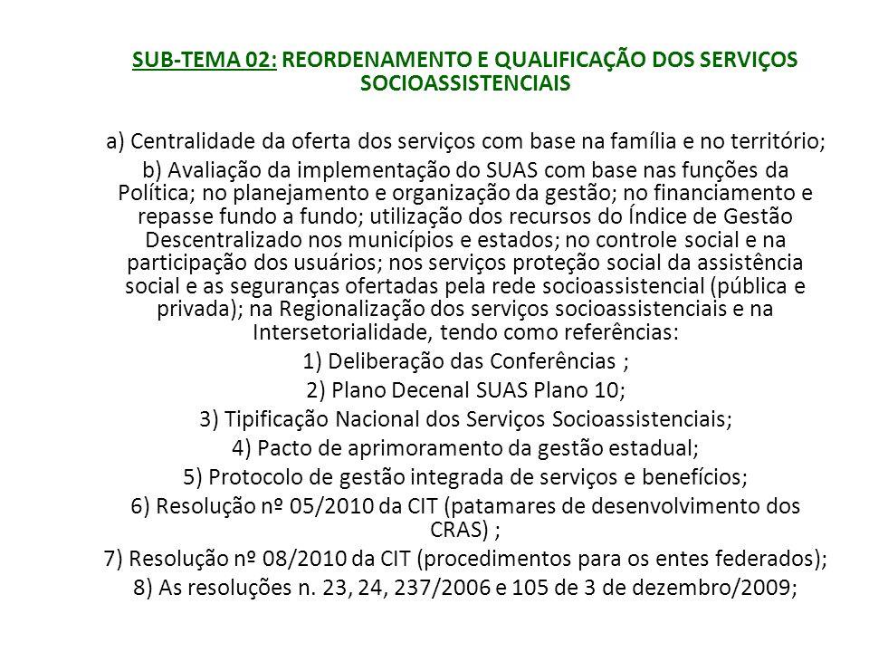 SUB-TEMA 02: REORDENAMENTO E QUALIFICAÇÃO DOS SERVIÇOS SOCIOASSISTENCIAIS a) Centralidade da oferta dos serviços com base na família e no território;