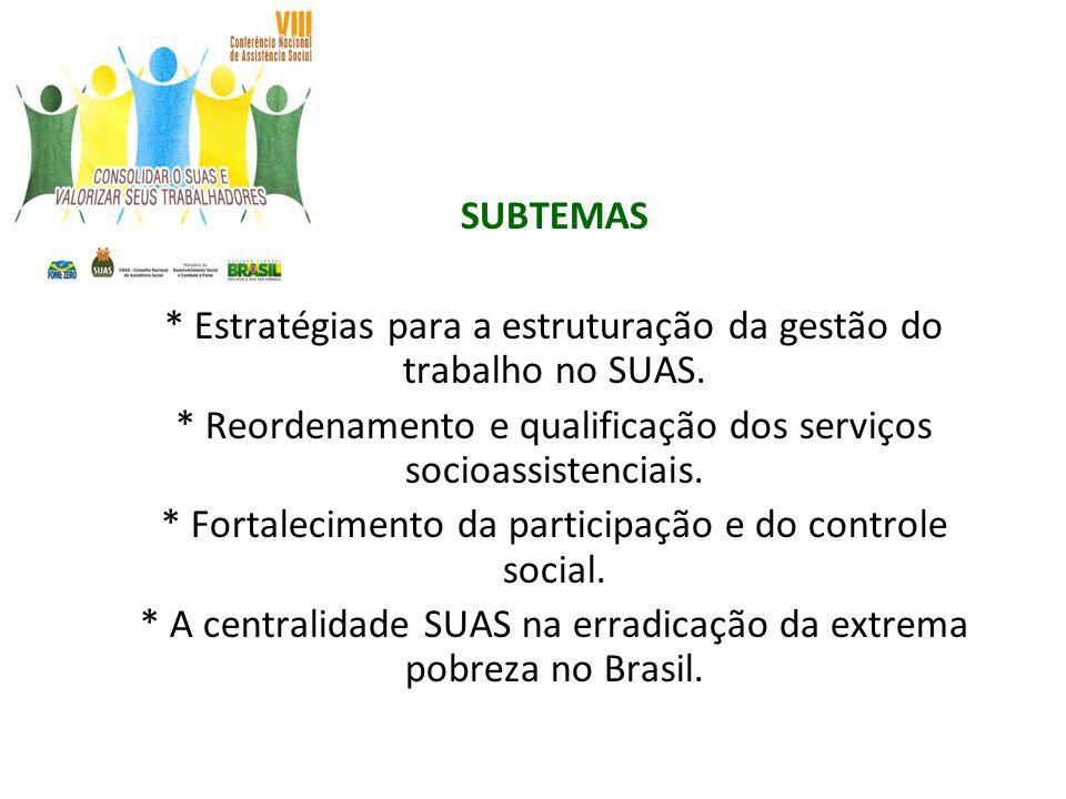 SUBTEMAS * Estratégias para a estruturação da gestão do trabalho no SUAS. * Reordenamento e qualificação dos serviços socioassistenciais. * Fortalecim