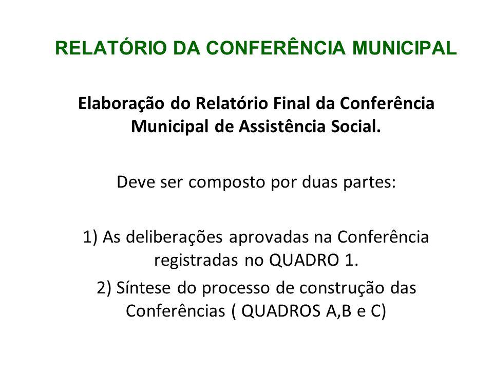 RELATÓRIO DA CONFERÊNCIA MUNICIPAL Elaboração do Relatório Final da Conferência Municipal de Assistência Social. Deve ser composto por duas partes: 1)