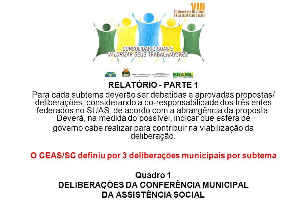 RELATÓRIO - PARTE 1 Para cada subtema deverão ser debatidas e aprovadas propostas/ deliberações, considerando a co-responsabilidade dos três entes fed