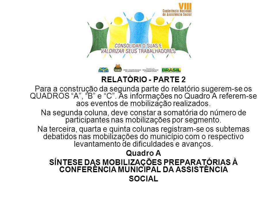 RELATÓRIO - PARTE 2 Para a construção da segunda parte do relatório sugerem-se os QUADROS A, B e C. As informações no Quadro A referem-se aos eventos