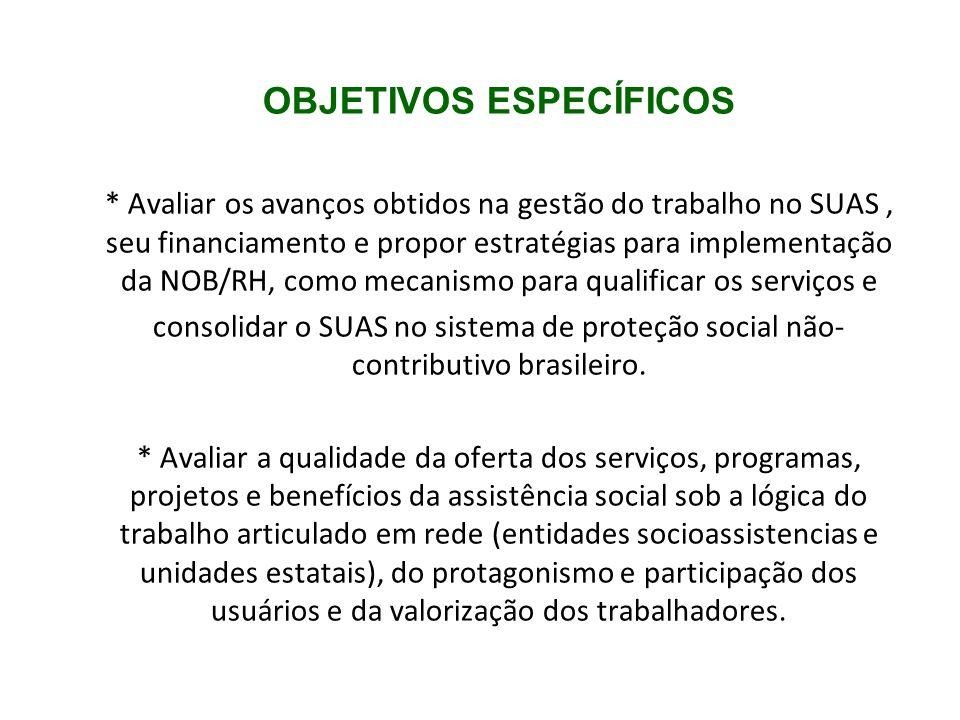 OBJETIVOS ESPECÍFICOS * Avaliar os avanços obtidos na gestão do trabalho no SUAS, seu financiamento e propor estratégias para implementação da NOB/RH,