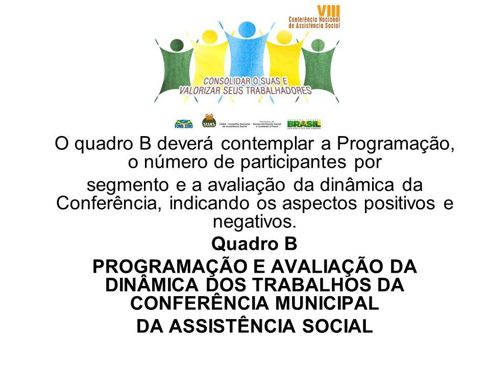 O quadro B deverá contemplar a Programação, o número de participantes por segmento e a avaliação da dinâmica da Conferência, indicando os aspectos pos