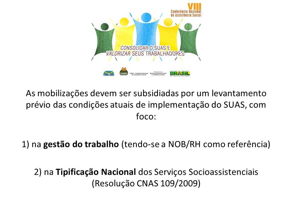 As mobilizações devem ser subsidiadas por um levantamento prévio das condições atuais de implementação do SUAS, com foco: 1) na gestão do trabalho (te