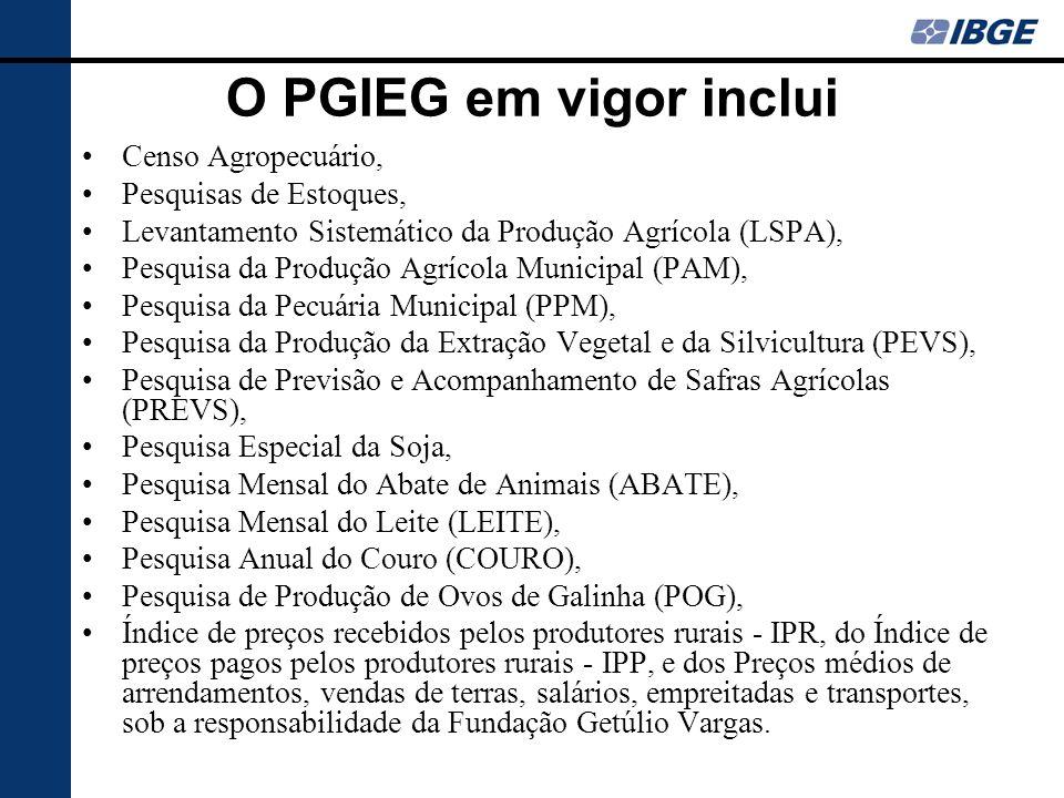 O PGIEG em vigor inclui Censo Agropecuário, Pesquisas de Estoques, Levantamento Sistemático da Produção Agrícola (LSPA), Pesquisa da Produção Agrícola
