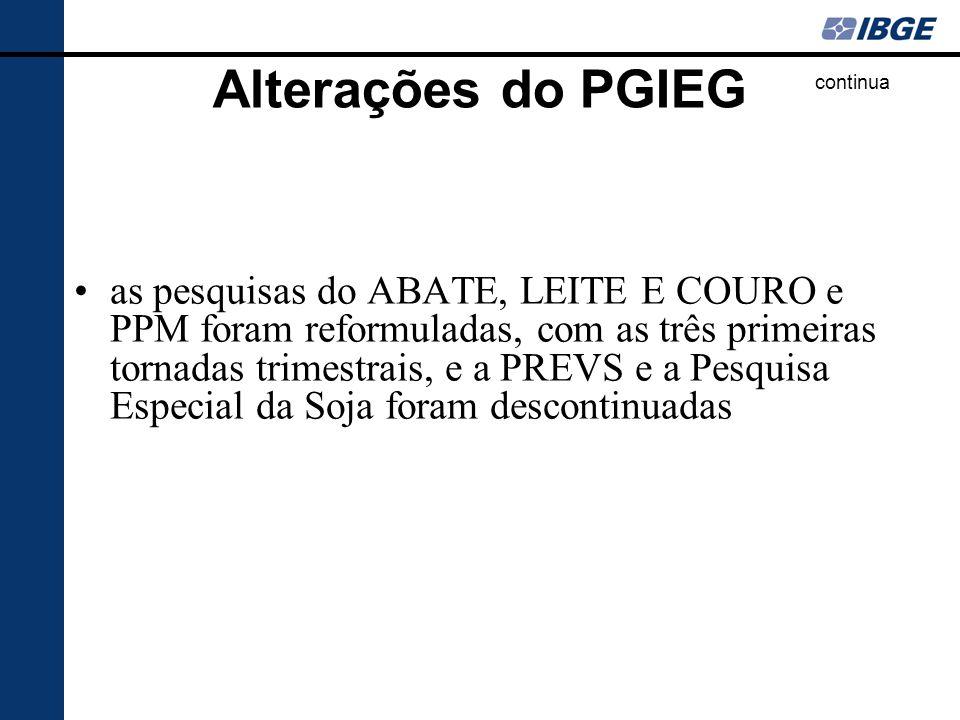 Alterações do PGIEG as pesquisas do ABATE, LEITE E COURO e PPM foram reformuladas, com as três primeiras tornadas trimestrais, e a PREVS e a Pesquisa