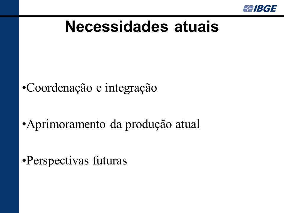 Necessidades atuais Coordenação e integração Aprimoramento da produção atual Perspectivas futuras