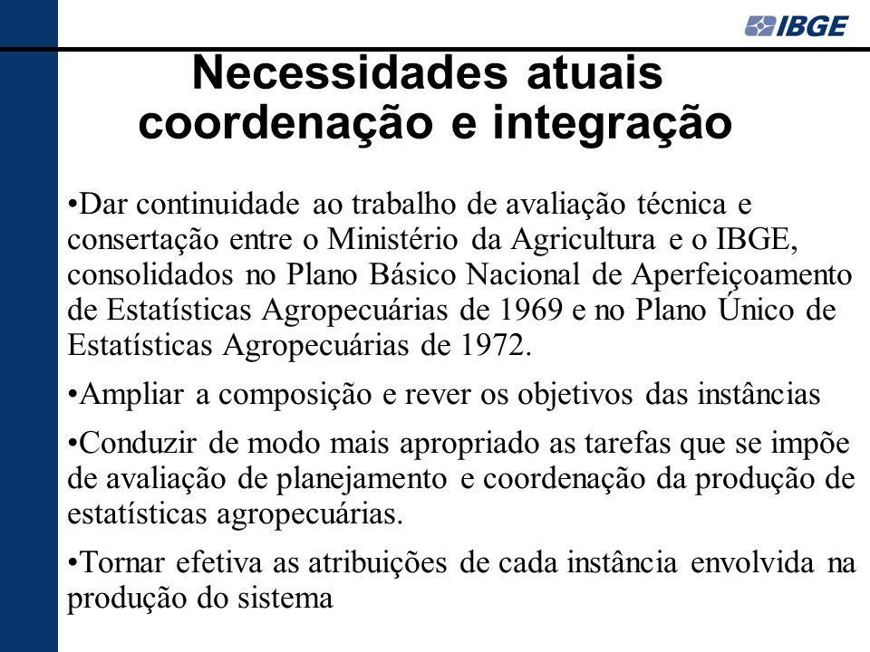 Necessidades atuais coordenação e integração Dar continuidade ao trabalho de avaliação técnica e consertação entre o Ministério da Agricultura e o IBGE, consolidados no Plano Básico Nacional de Aperfeiçoamento de Estatísticas Agropecuárias de 1969 e no Plano Único de Estatísticas Agropecuárias de 1972.
