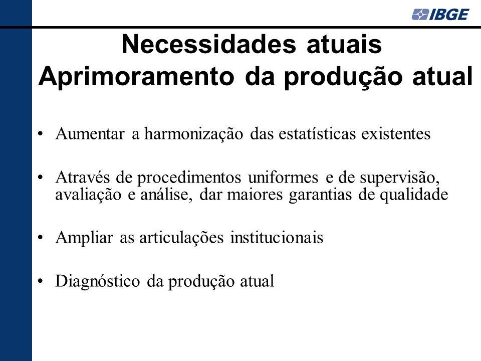 Necessidades atuais Aprimoramento da produção atual Aumentar a harmonização das estatísticas existentes Através de procedimentos uniformes e de supervisão, avaliação e análise, dar maiores garantias de qualidade Ampliar as articulações institucionais Diagnóstico da produção atual