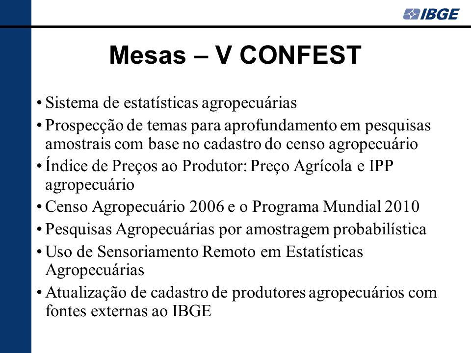 Mesas – V CONFEST Sistema de estatísticas agropecuárias Prospecção de temas para aprofundamento em pesquisas amostrais com base no cadastro do censo agropecuário Índice de Preços ao Produtor: Preço Agrícola e IPP agropecuário Censo Agropecuário 2006 e o Programa Mundial 2010 Pesquisas Agropecuárias por amostragem probabilística Uso de Sensoriamento Remoto em Estatísticas Agropecuárias Atualização de cadastro de produtores agropecuários com fontes externas ao IBGE