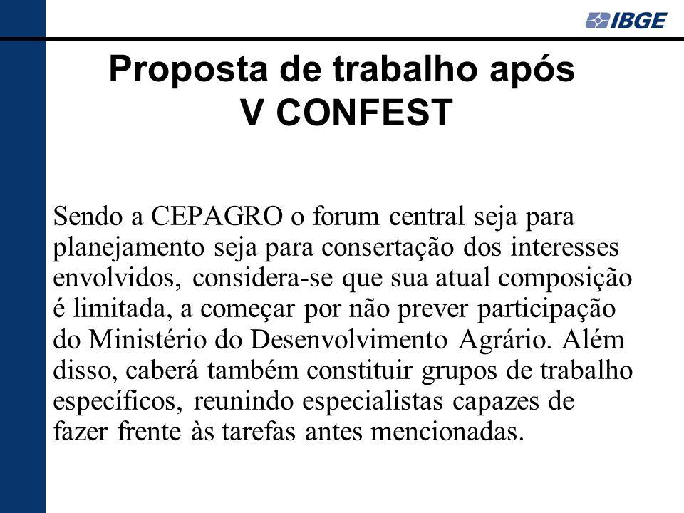 Proposta de trabalho após V CONFEST Sendo a CEPAGRO o forum central seja para planejamento seja para consertação dos interesses envolvidos, considera-