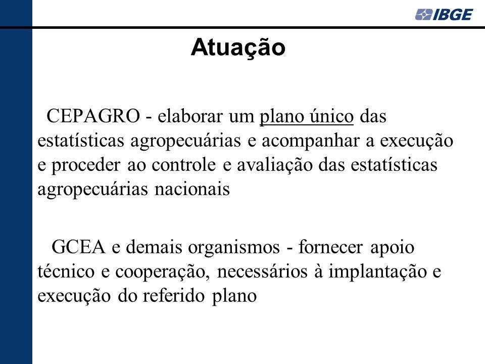 Atuação CEPAGRO - elaborar um plano único das estatísticas agropecuárias e acompanhar a execução e proceder ao controle e avaliação das estatísticas agropecuárias nacionais GCEA e demais organismos - fornecer apoio técnico e cooperação, necessários à implantação e execução do referido plano