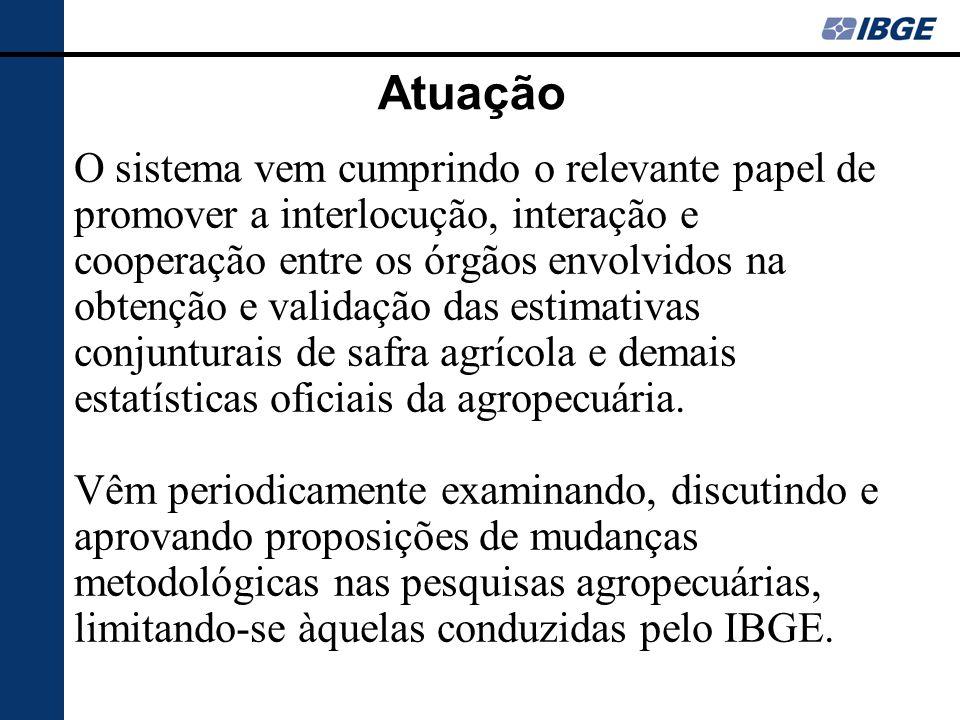 Atuação O sistema vem cumprindo o relevante papel de promover a interlocução, interação e cooperação entre os órgãos envolvidos na obtenção e validação das estimativas conjunturais de safra agrícola e demais estatísticas oficiais da agropecuária.