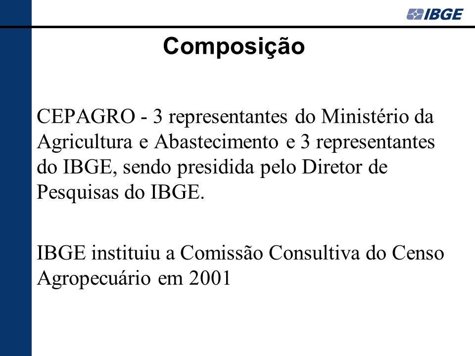 Composição CEPAGRO - 3 representantes do Ministério da Agricultura e Abastecimento e 3 representantes do IBGE, sendo presidida pelo Diretor de Pesquisas do IBGE.