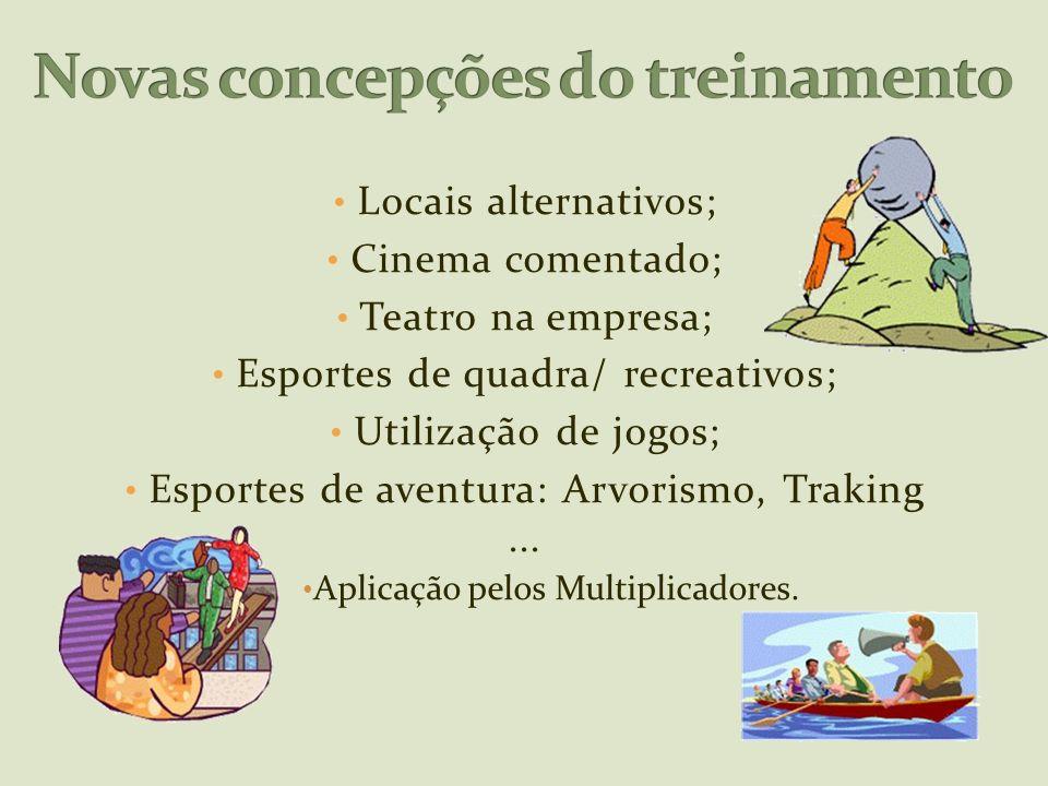 Locais alternativos; Cinema comentado; Teatro na empresa; Esportes de quadra/ recreativos; Utilização de jogos; Esportes de aventura: Arvorismo, Traki