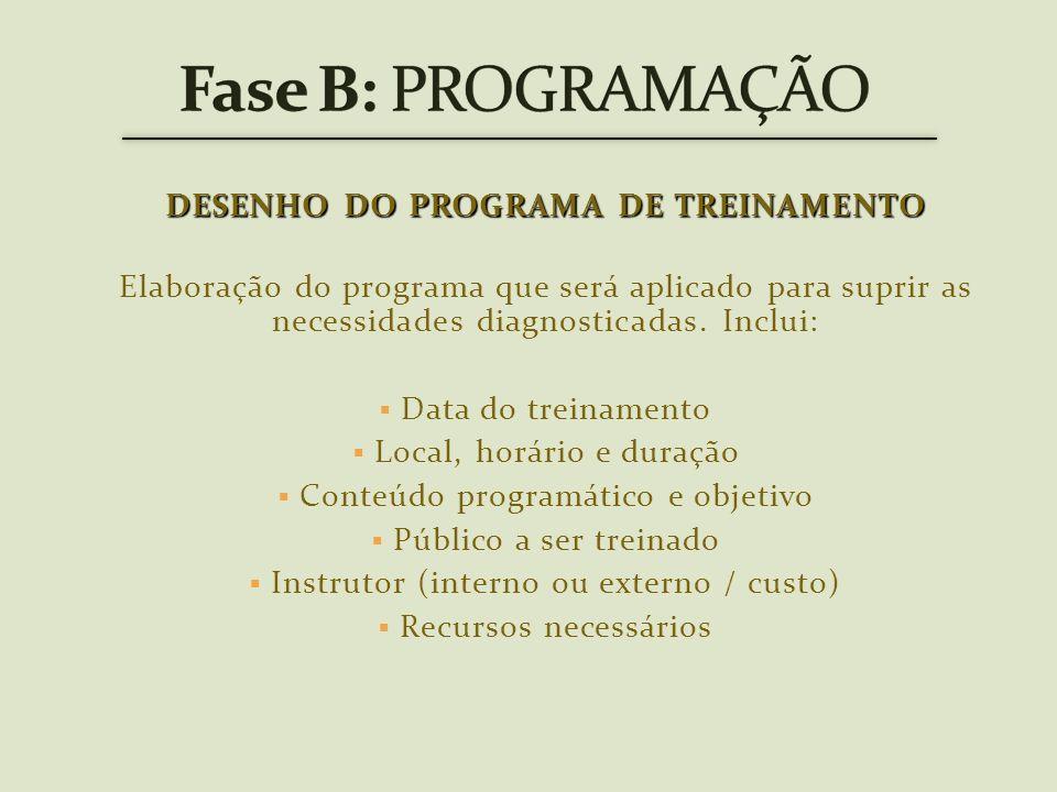 DESENHO DO PROGRAMA DE TREINAMENTO Elaboração do programa que será aplicado para suprir as necessidades diagnosticadas. Inclui: Data do treinamento Lo