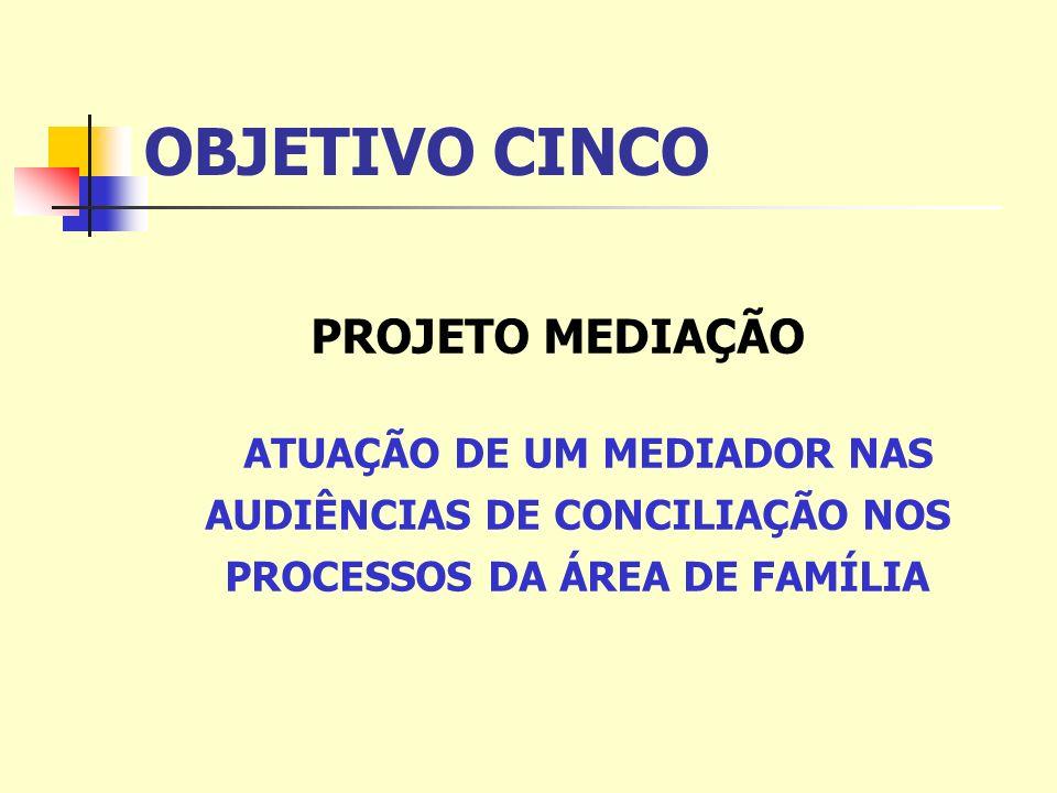 OBJETIVO CINCO PROJETO MEDIAÇÃO ATUAÇÃO DE UM MEDIADOR NAS AUDIÊNCIAS DE CONCILIAÇÃO NOS PROCESSOS DA ÁREA DE FAMÍLIA