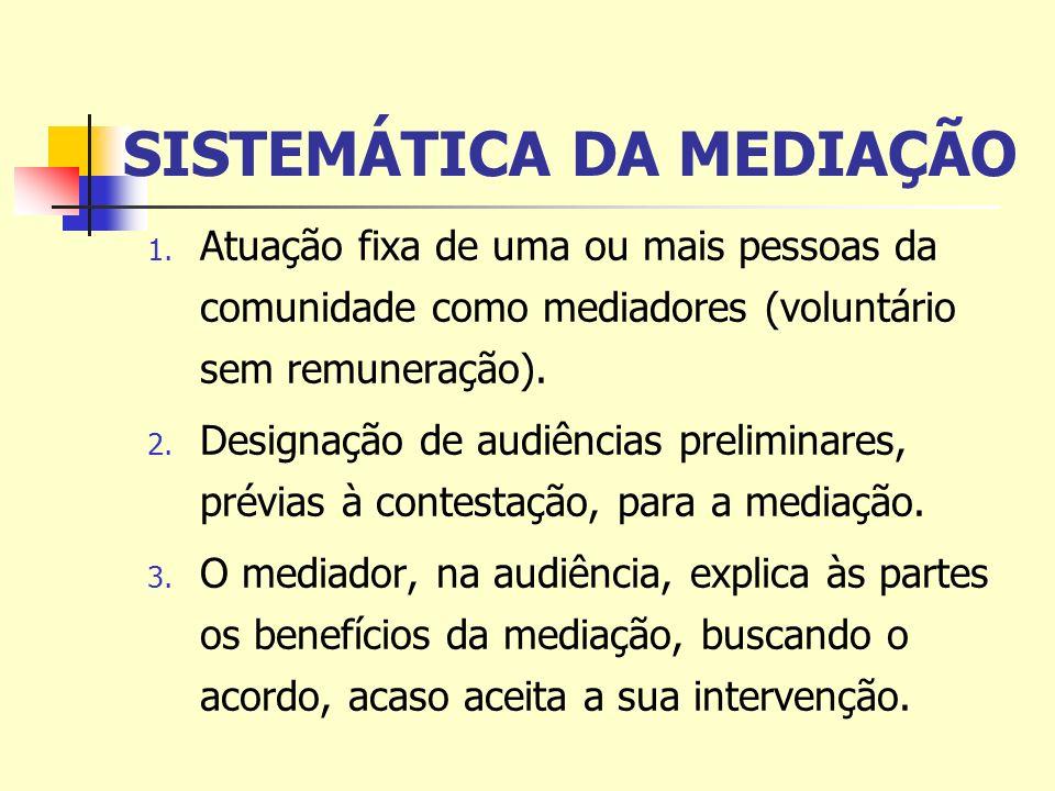 SISTEMÁTICA DA MEDIAÇÃO 1.