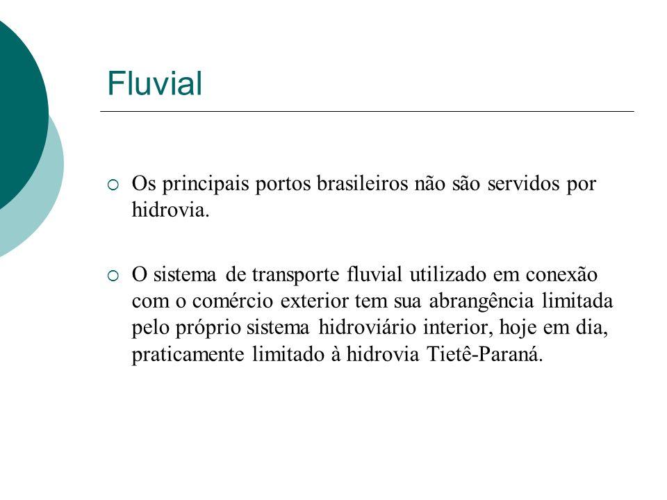 Fluvial Os principais portos brasileiros não são servidos por hidrovia. O sistema de transporte fluvial utilizado em conexão com o comércio exterior t