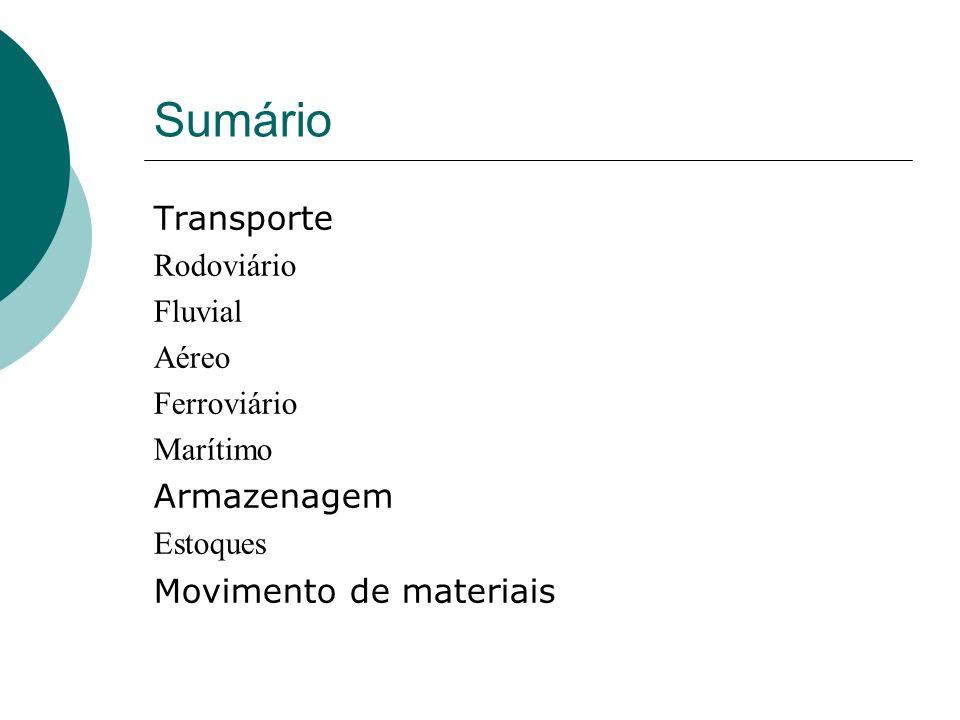 Transporte Tipos de transporte Rodoviário Fluvial Aéreo Ferroviário marítimo