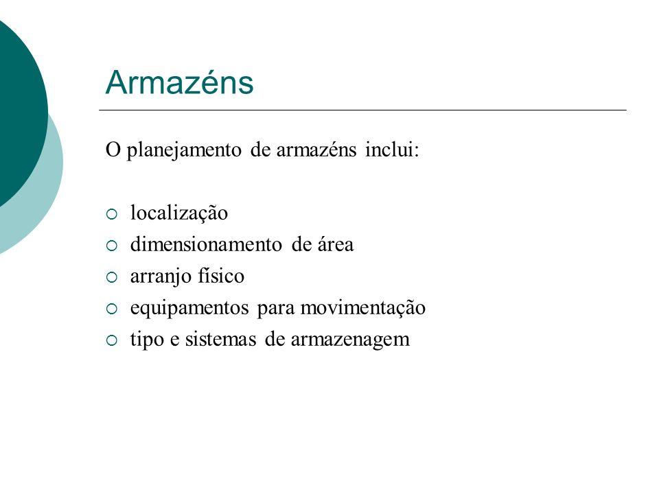 Armazéns O planejamento de armazéns inclui: localização dimensionamento de área arranjo físico equipamentos para movimentação tipo e sistemas de armaz