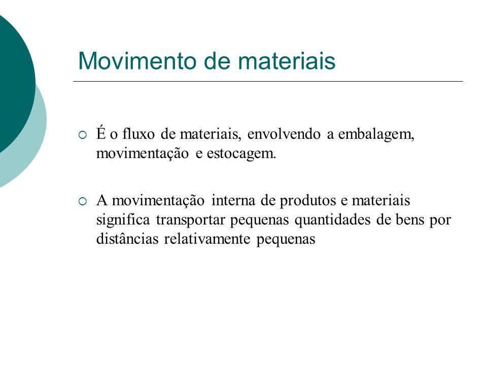 Movimento de materiais É o fluxo de materiais, envolvendo a embalagem, movimentação e estocagem. A movimentação interna de produtos e materiais signif