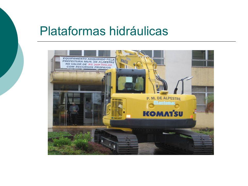 Plataformas hidráulicas