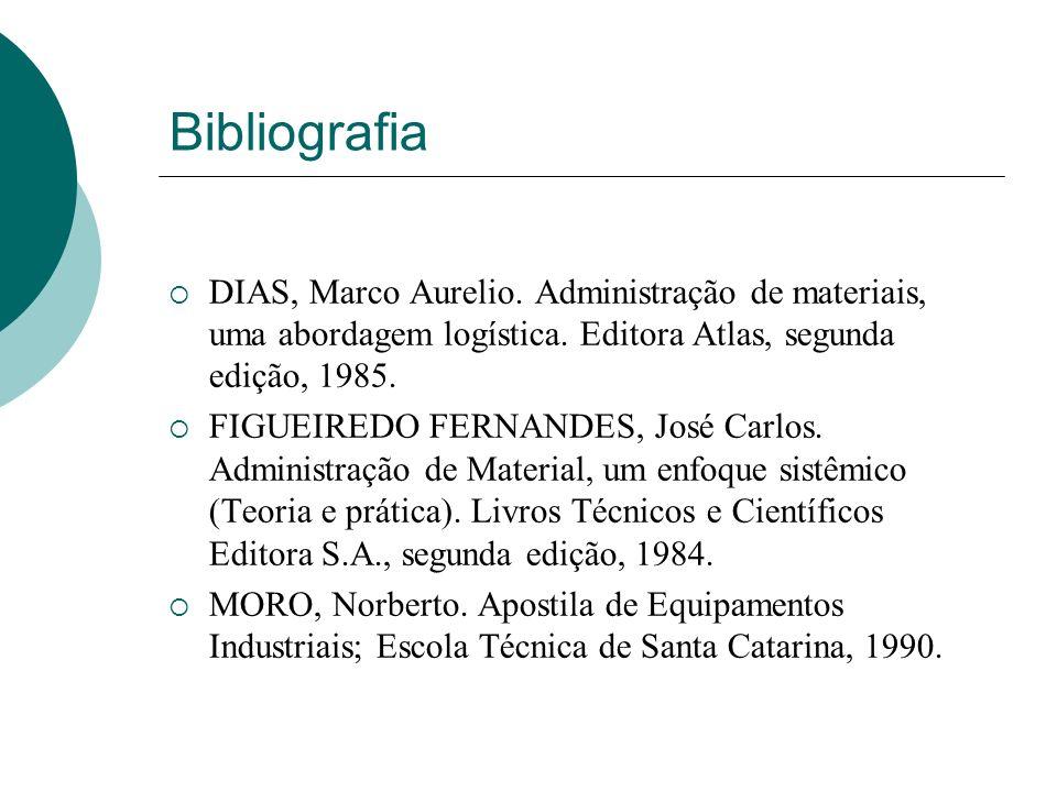 Bibliografia DIAS, Marco Aurelio. Administração de materiais, uma abordagem logística. Editora Atlas, segunda edição, 1985. FIGUEIREDO FERNANDES, José