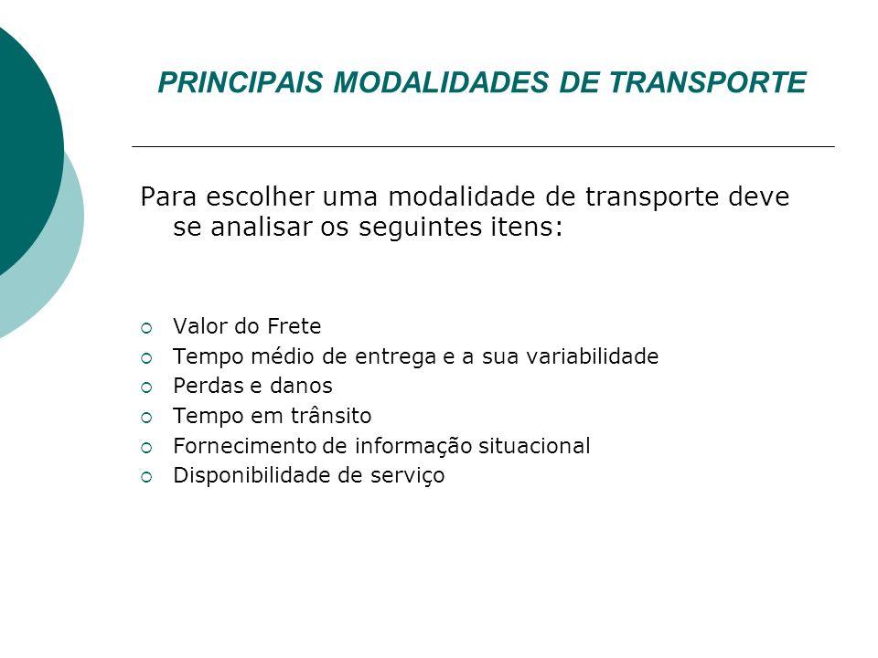 PRINCIPAIS MODALIDADES DE TRANSPORTE Para escolher uma modalidade de transporte deve se analisar os seguintes itens: Valor do Frete Tempo médio de ent