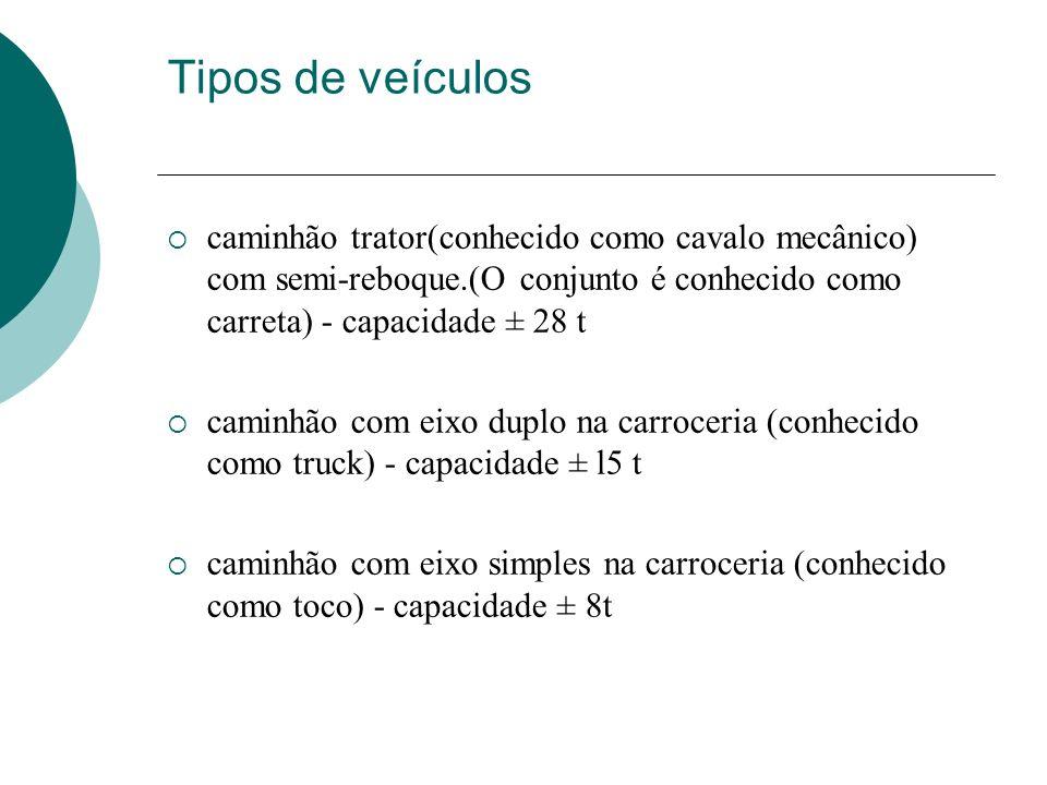 Tipos de veículos caminhão trator(conhecido como cavalo mecânico) com semi-reboque.(O conjunto é conhecido como carreta) - capacidade ± 28 t caminhão