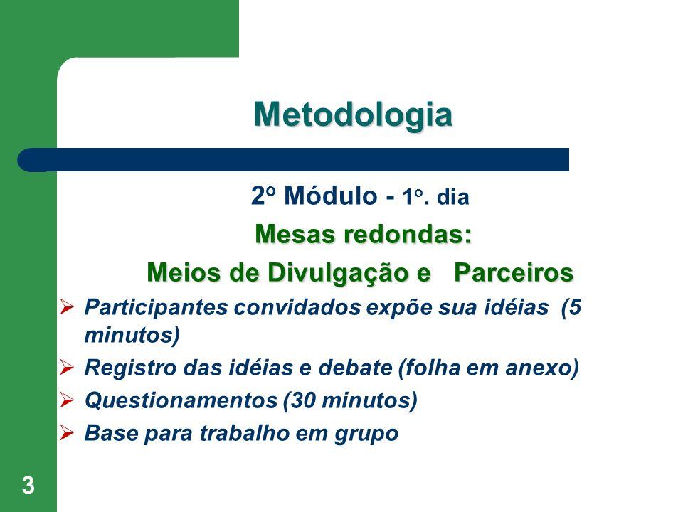 3 Metodologia 2 o Módulo - 1 o. dia Mesas redondas: Meios de Divulgação e Parceiros Participantes convidados expõe sua idéias (5 minutos) Registro das